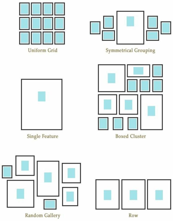 deco mur, modèle à suivre, comment arranger son mur de cadres, formes géométriques, cadres tailles différentes
