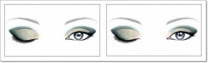 maquillage smoky, mascara noir, fard à paupières vert, tutoriel maquillage, illustration maquillage