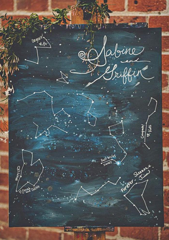 Galaxie tableau avec constellations messages et noms des invités mariage cool idée déco mariage