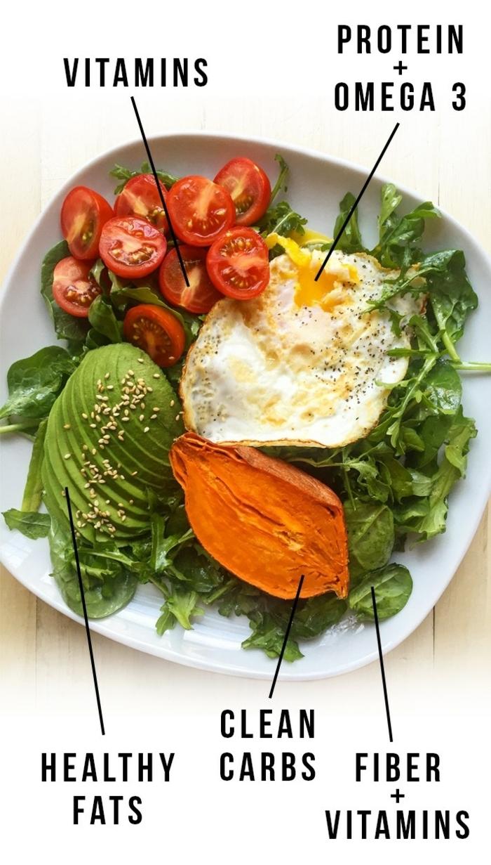 repas équilibré, légumes, assiette plate, tomates cerises, alimentation équilibrée, oeufs, glucides, vitamines