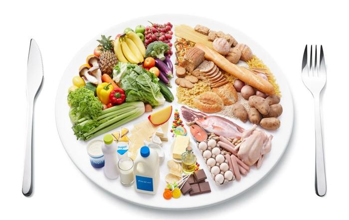 alimentation équilibrée, quels produits pour organiser son assiette saine, recette équilibrée, légumes, protéines, plat équilibré