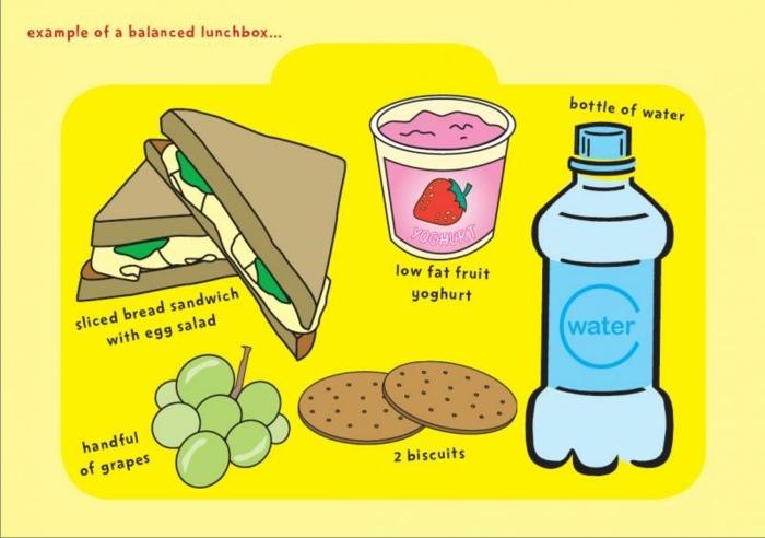 comment préparer une boîte de déjeuner sain, bouteille d'eau, raisin, cookies, manger équilibré