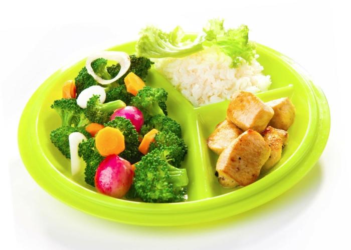 recettes rapides et équilibrées, brocolis, viande, chou, comment manger équilibré, assiette verte