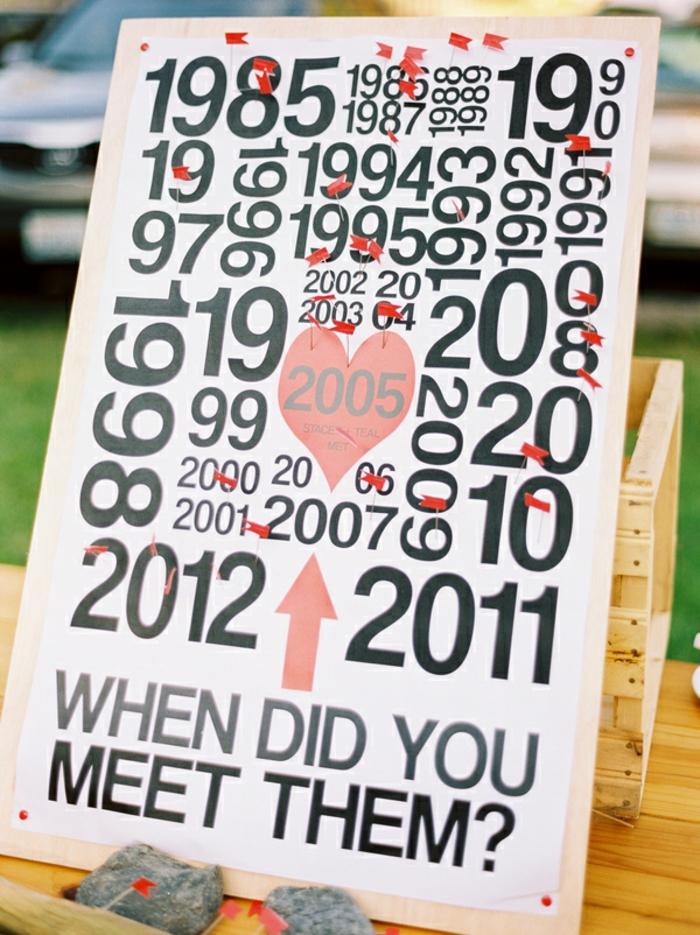 Formfable livre photo mariage original livre d or personnalisable l'année dans la quelle on s'est rencontré