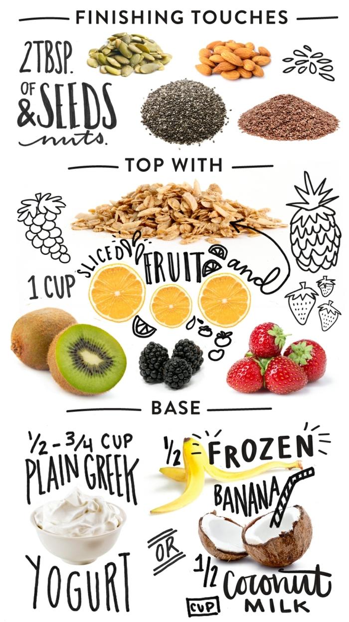 comment manger équilibré, idée comment organiser son petit déjeuner sain, recettes rapides et équilibrées