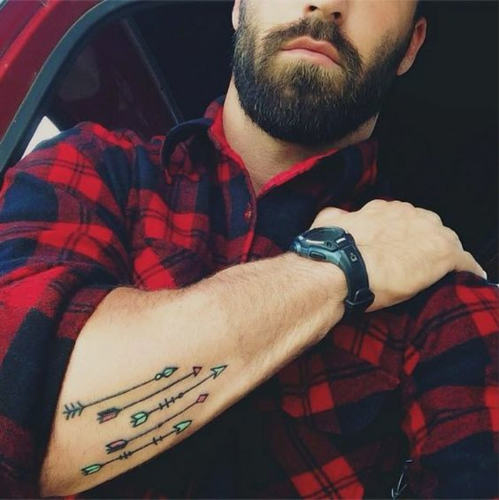 Dessin idée tatouage homme poignet idee tatouage unique idée tatou