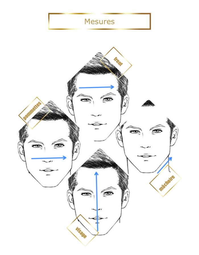 modele de coiffure, méthode pour choisir sa coupe de cheveux, quelle mesure prendre pour déterminer la forme du visage
