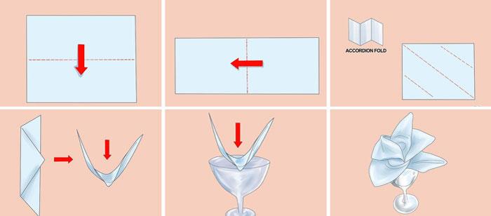 illustration avec pas pour apprendre à plier une serviette, tutoriel serviette origami