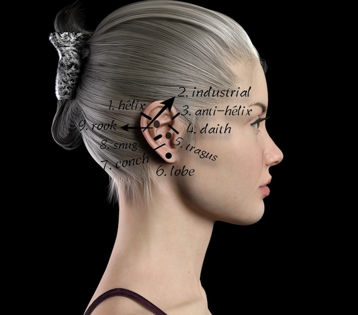 piercing rook, types de piercing d'oreilles, piercing anti helix, chignon coiffure, piercing conch