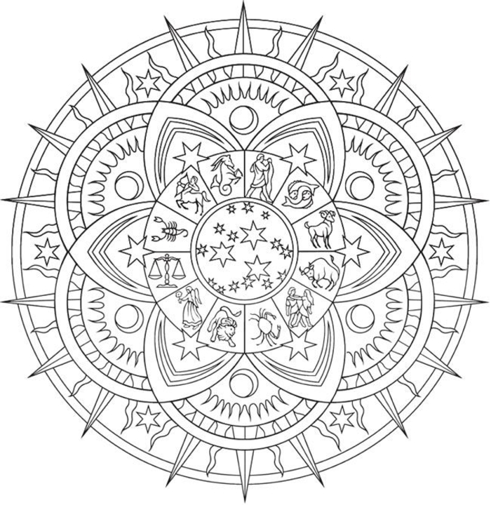 un dessin zen à colorier représentant un mandala astrologique avec les signes du zodiaque