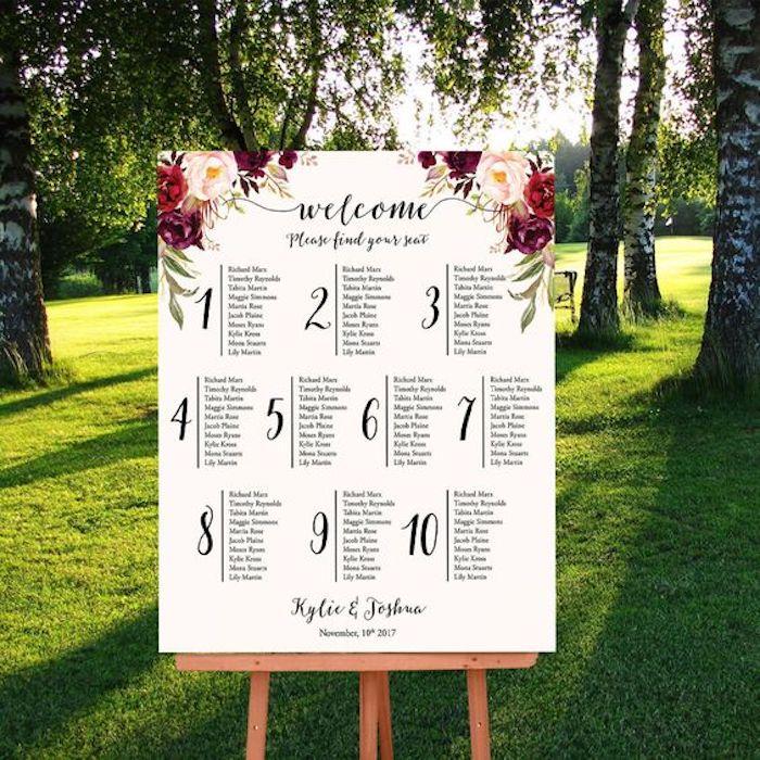 modele de plan de table a imprimer, une pancarte avec les noms des invités écrits au feutre noir, imprimé florale, chevalet comme support