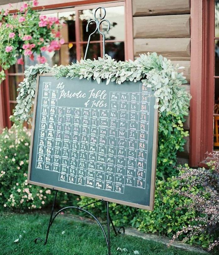 idée de plan de table original, tableau périodique des éléments, cadre noir, écriture blanche, guirlande verte décoratif