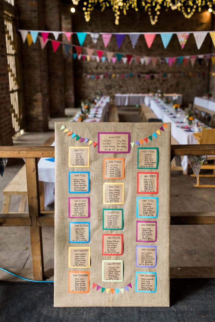 un grand tableau revêtu de toile de jute avec des listes des invités dans cadres en papier colorés, guirlande à fanions er tables festives