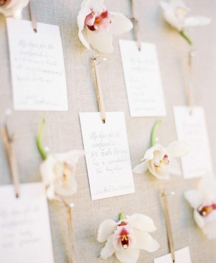 plan de table mariage avec fond en toile de jute, des cascades de fleurs et des étiquettes blanches avec noms invités