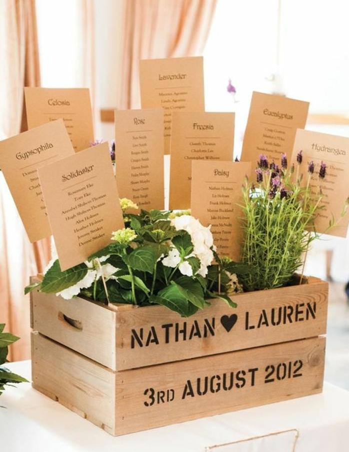 diy mariage plan de table, style campagne chic avec des caisses en bois deco, contenant fines herbes et fleurs, listes invités par table en papier kraft