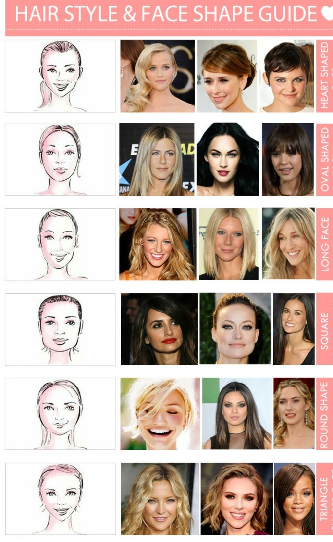 modele de coupe de cheveux selon les caractéristiques du visage et les traits éminents