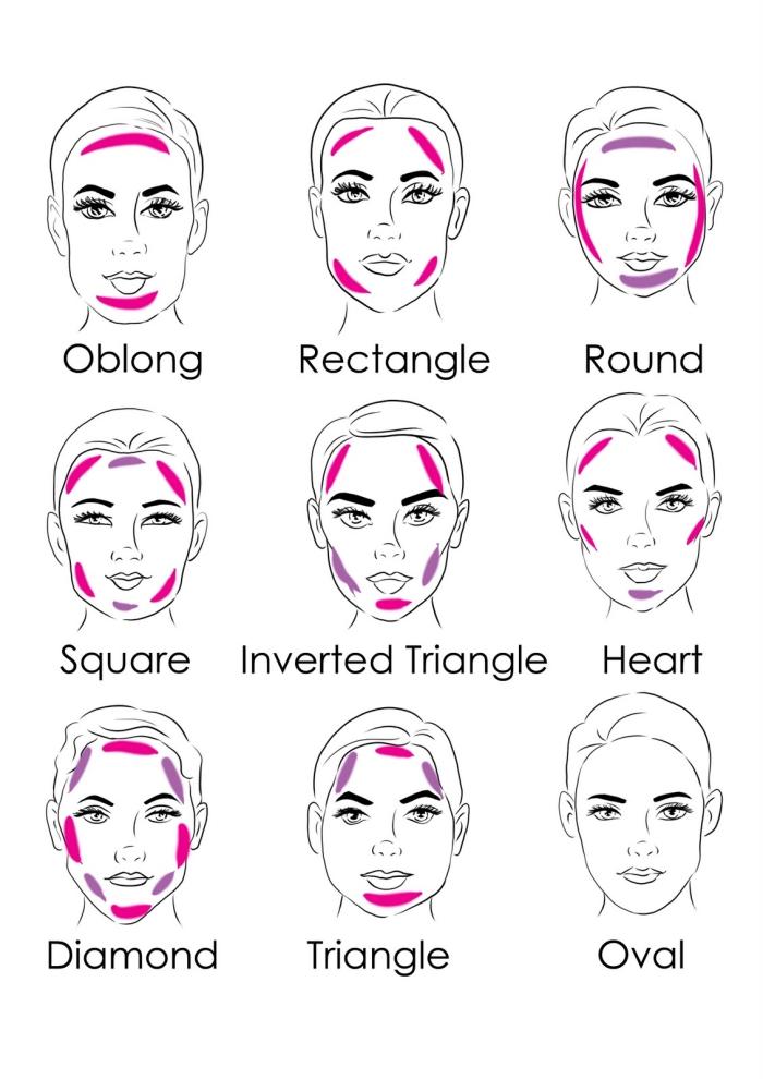 maquillage contouring, tuto contouring, réaliser son contouring selon la forme de visage, maquillage selon la morphologie