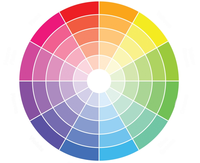 palette de couleurs, comment assortir les couleurs des vêtements, nuances des couleurs schéma