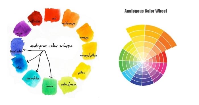 les couleurs qui vont ensemble pour s habiller, palette de couleurs, comment assortir les couleurs analogues