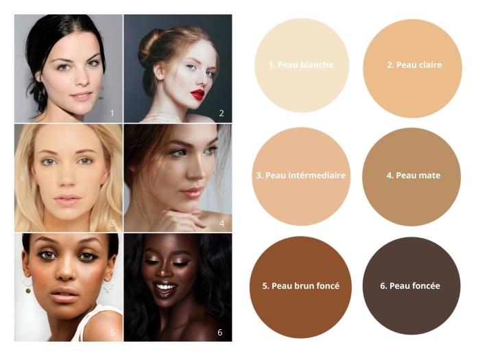 coloration cheveux, déterminer le sous-ton de sa peau pour choisir la coloration de cheveux pour yeux verts