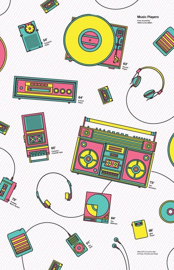 fond d'écran portable, photo à fond blanc rayé avec petits dessins musicaux à design radiocassette et écouteurs