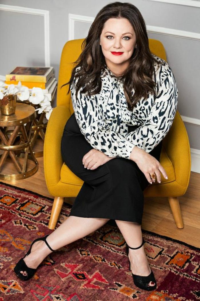 jupe crayon femme ronde, blouse en noir et blancs, imprimés léopard, col fermé, sandales noirs, avec des lacets aux chevilles