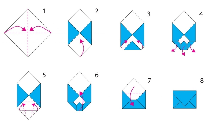 schème de pliage facile pour faire une enveloppe en papier ou tissu, tutoriel pour maîtriser la technique origami