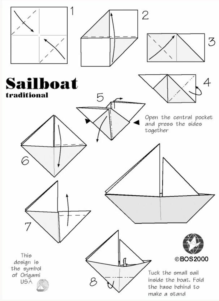 les étapes de pliage papier facile pour faire un bateau miniature en papier pour la décoration d'un baby shower sur thème marin, comment faire un bateau en papier