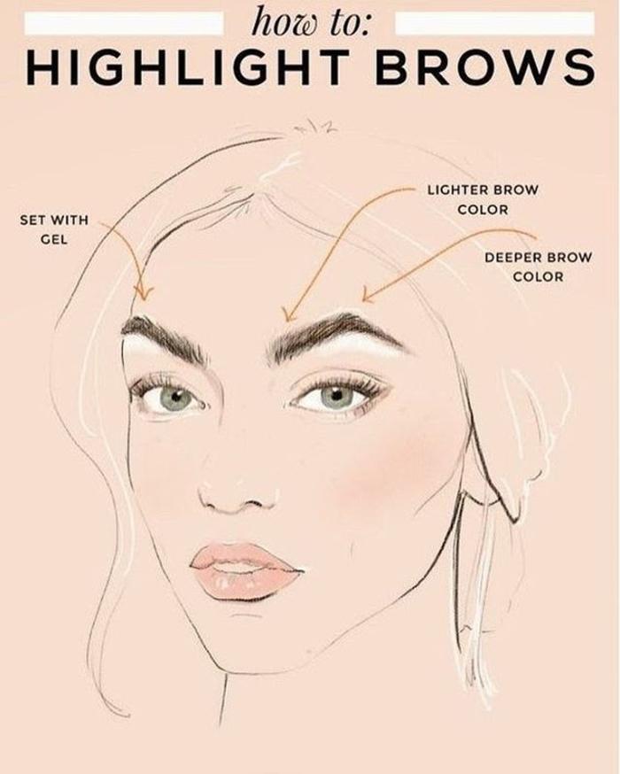 conseil maquillage des sourcils pour accentuer l'arc à l'aide des produits de maquillage adaptés