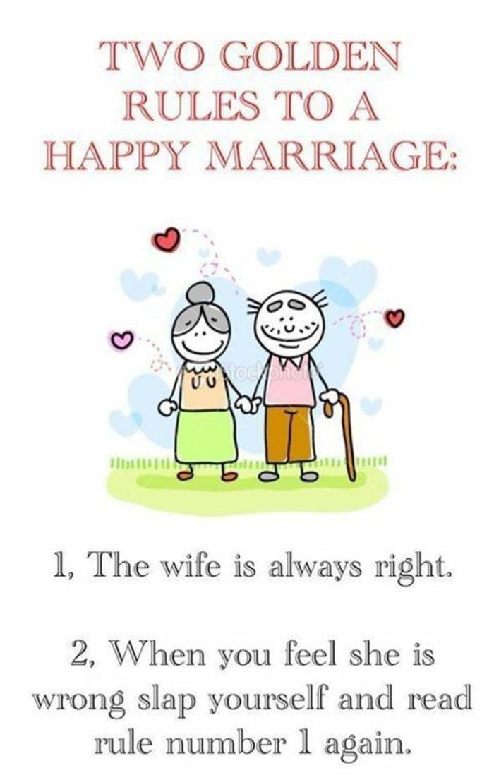 Quelle image faire part mariage couple marié dessin humeur mariage illustration