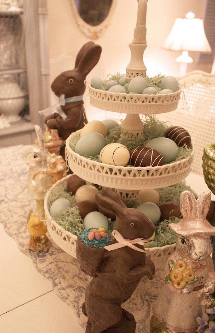 Activité paques deco de paques decoration paques facile chocolat oeufs