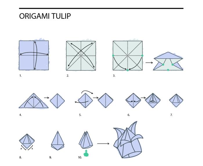 un schéma du pliage pas à pas d'un modèle d'origami tulipe facile qui peut servir d'une décoration de mariage originale