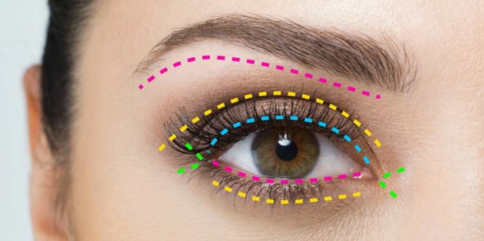 les astuces comment se maquiller les yeux, les zones à maquiller, yeux marron