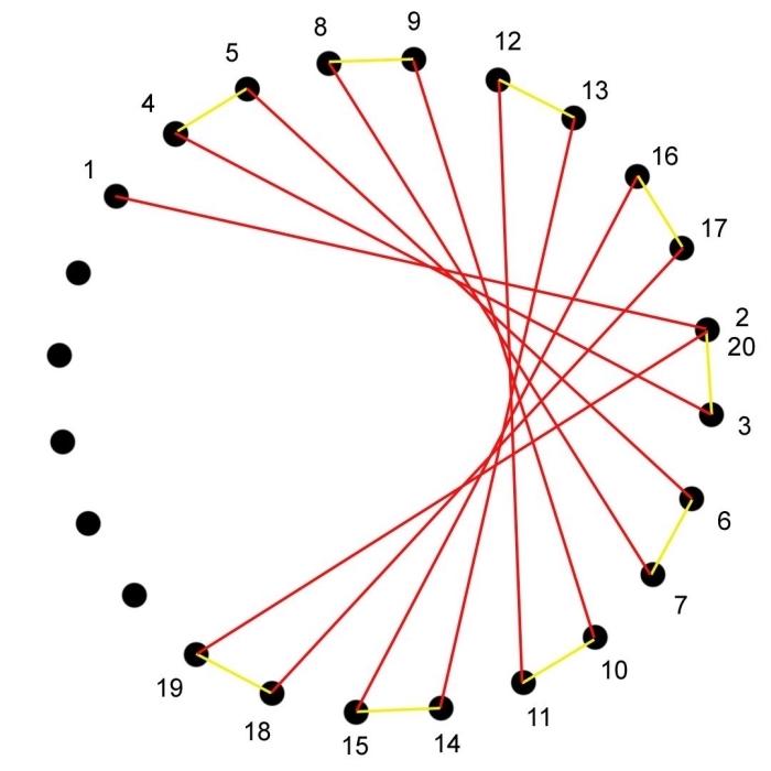 idée comment enrouler le fil pour fabriquer une jolie création en fil, gabarit avec points et chiffres pour maîtriser la technique de fil tendu