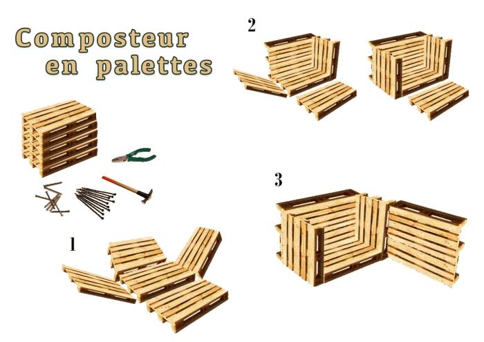 instructions en photos pour apprendre comment construire un composteur palette de bois facile avec marteau et clous