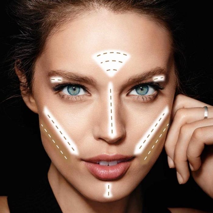 modèle de contouring visage à effet naturel avec zones à illuminer et zones à sculpter légèrement, maquillage nude pour yeux clairs