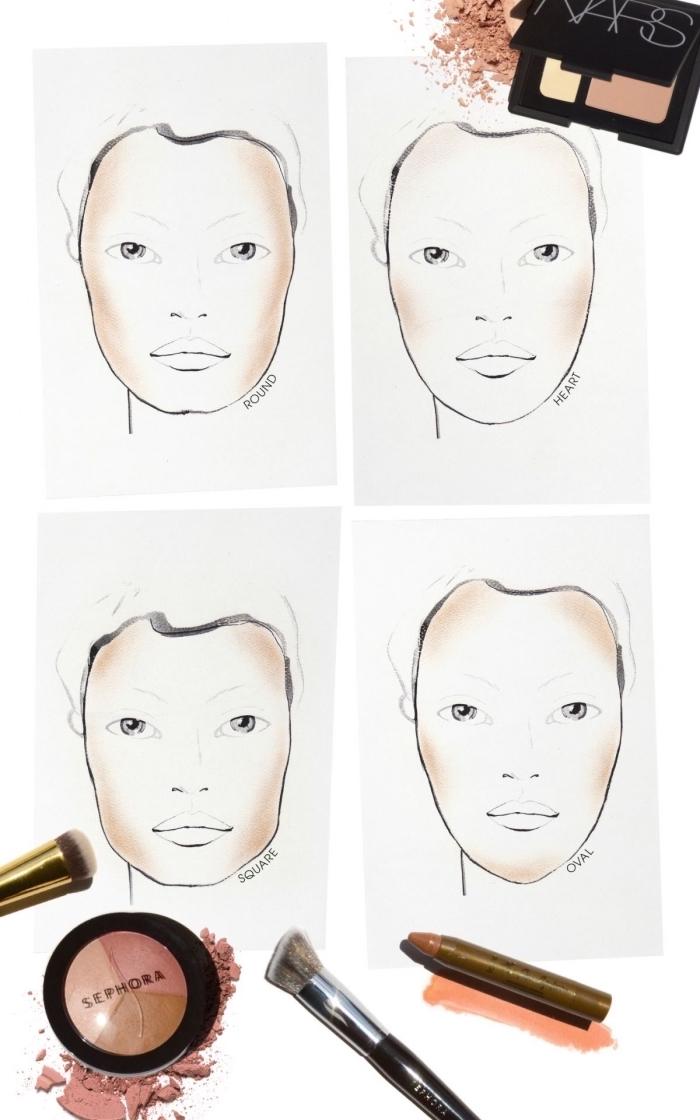 illustration pour apprendre comment faire un contouring facile selon la forme de visage, produits de bonne qualité pour faire un contouring
