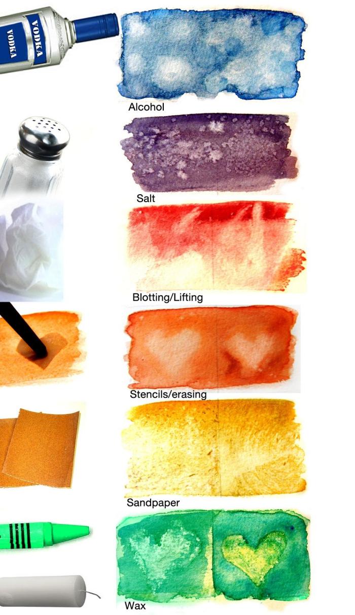 idée de technique aquarelle pour créer de jolis motifs de textures, petit guide des effets de textures à l'aquarelle crées avec du sel, de l'alcool, de la cire et des autres matériaux