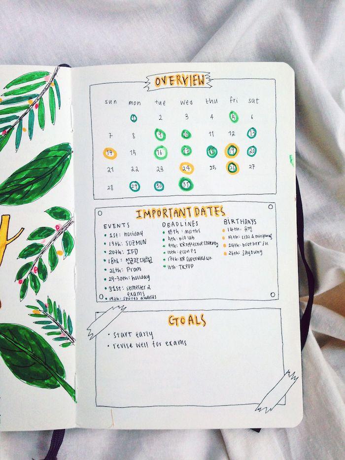 planning mensuel avec des cases, calendrier du mois, tâches importantes et objectifs à réalisé avec des dessins aux feutres sur la page à côté