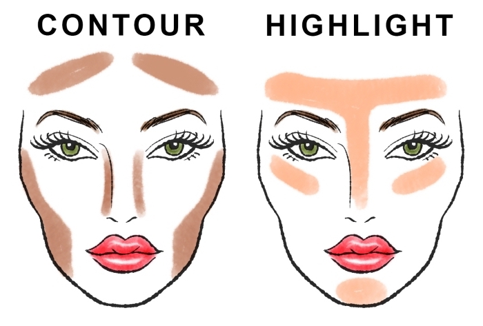 exemple de technique de contouring facile, idée quelles parties du visage affiner, zones à illuminer avec un highlighter