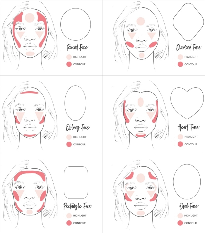 exemple comment faire un contouring facile et simple selon la forme du visage, marquer les zones à illuminer avec highlighter