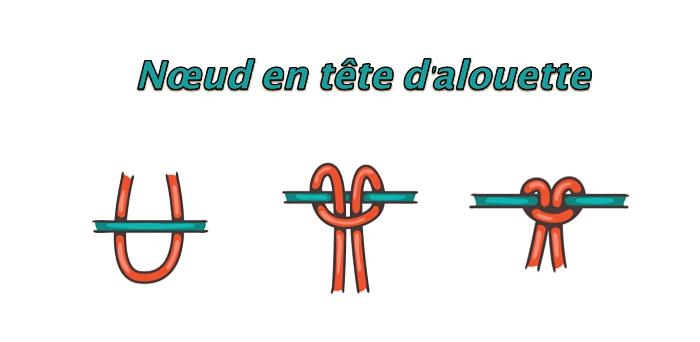 exemple comment réaliser un noeud en tête d'alouette pour maîtriser la technique macramé, illustration macramé tuto facile