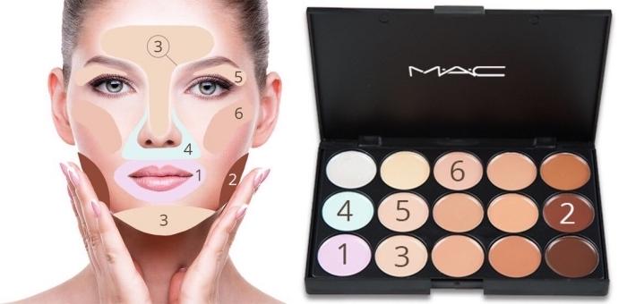 idée comment utiliser une palette de contouring facile, illustration avec les zones à traiter sur le visage pour faire un contouring