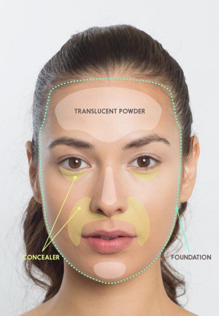 quels produits utiliser pour faire un contouring simple, appliquer de correcteur sous les yeux, maquillage nude facile