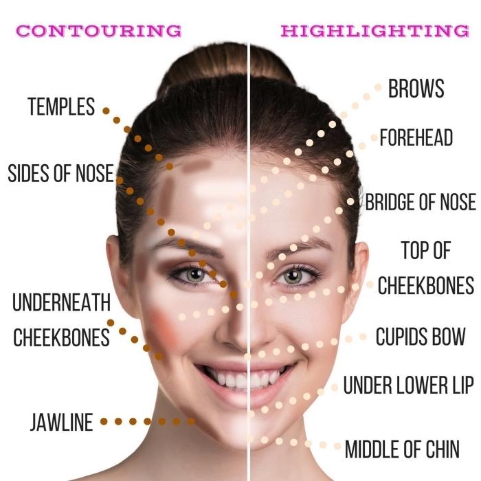 idées quelles zones du visage affiner avec un produit de teinte foncée, exemple comment marquer les zones à illuminer