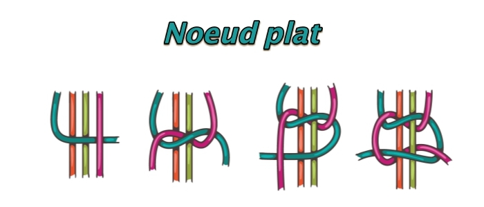 modèle de tuto macramé facile, comment faire un noeud plat pour réaliser des créations en macramé, technique macramé avec quatre fils
