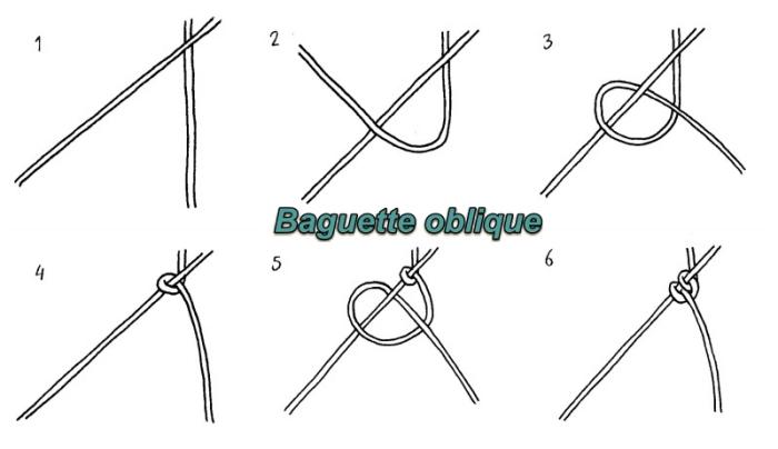 exemple comment tisser les fils macramés avec le motifs en baguette oblique, tuto macramé suspension avec noeuds baguette oblique