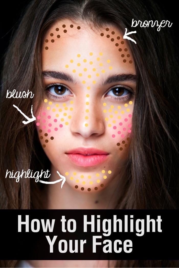 comment marquer les zones à traiter pour faire un contouring facile, appliquer poudre rose pastel sur les joues
