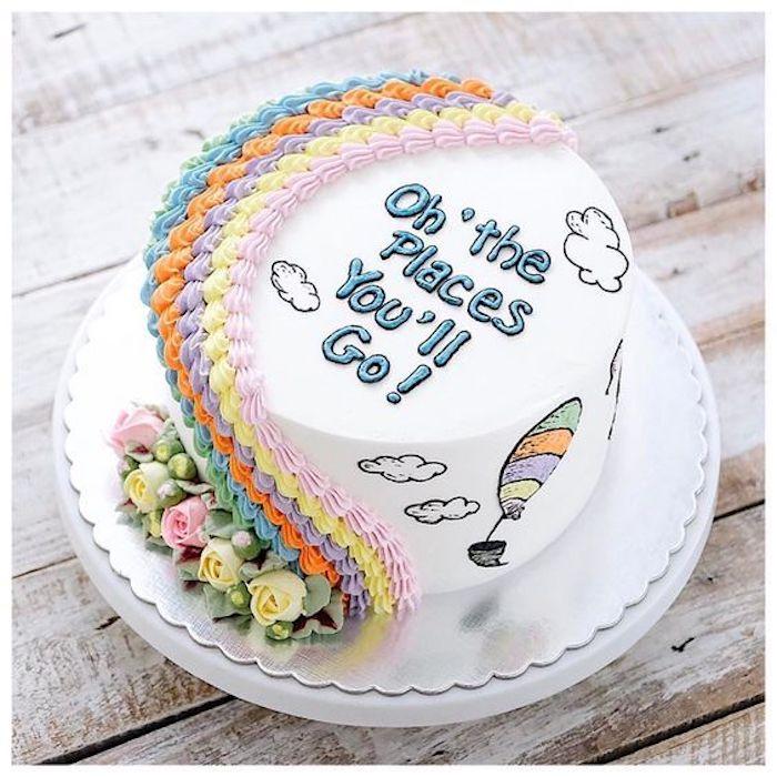 Deco anniversaire 18 ans, deco fete pas cher, décorer une salle festive, gâteau anniversaire rigolo