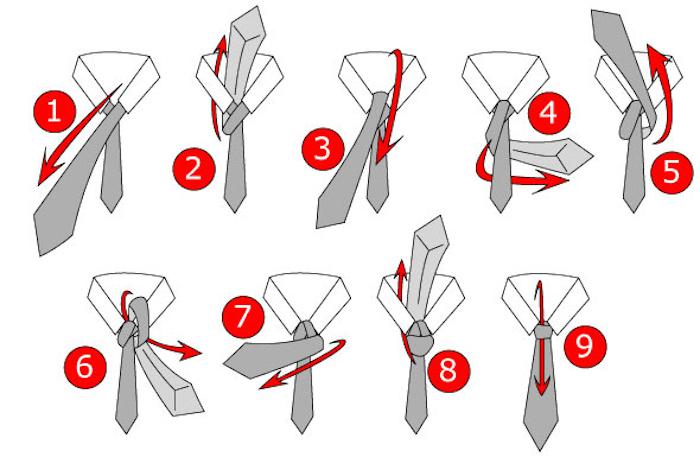 comment mettre une cravate un sac de noeuds et de styles. Black Bedroom Furniture Sets. Home Design Ideas